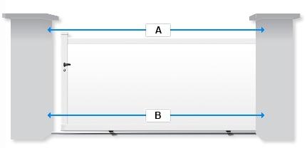 Conseils la prise des cotes portail aluminium coulissant for Portail 4m50